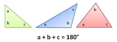 The triangular sum theorem sutori - Triangle exterior angle theorem proof ...