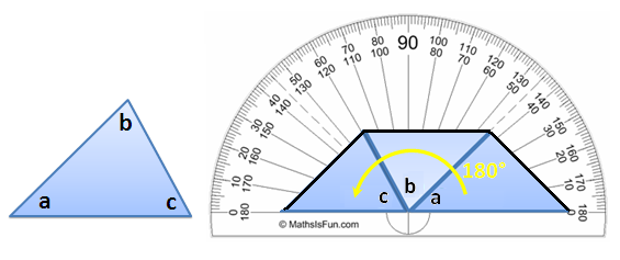 Why is the angle sum of the interior angles of a triangle ...  180 Degree Angle Haircut