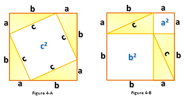 The Algebraic and Geometric Proofs of Pythagorean Theorem
