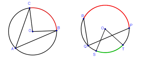 inscribed angle proof | Mathematics and Multimedia