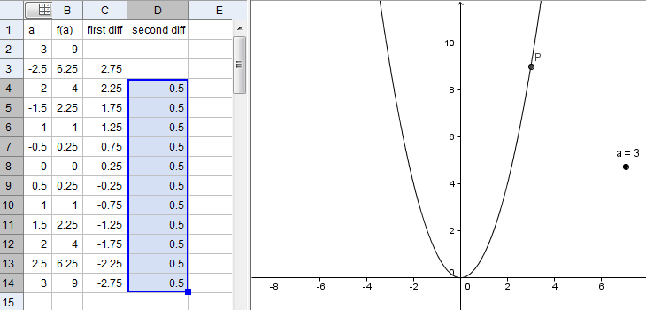 The GeoGebra Spreadsheet Output File