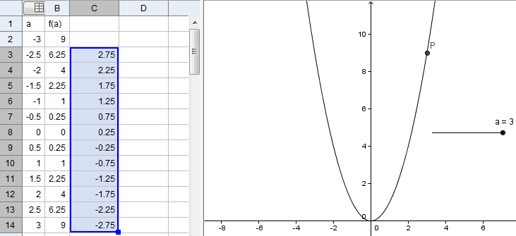 geogebra-spreasheet-firstdifference