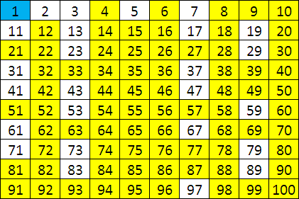 "Search Results for ""List Of Prime Numbers 1 100"" – Calendar 2015"
