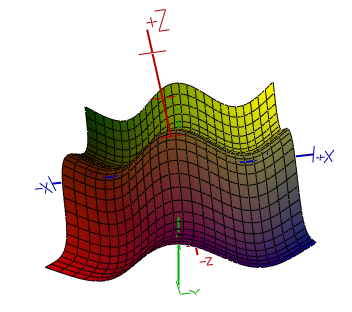 Plot 2d and 3d Graphs and Functions with GraphCalc