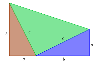 Pythagorean Theorem proof by President Garfield
