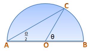 [Image: half-angle-tangent-proof.png]