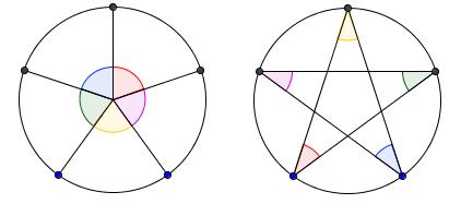 pentagram math