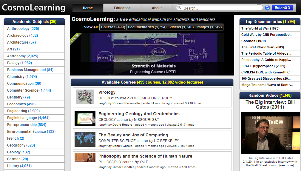 Mathematics Video Lectures