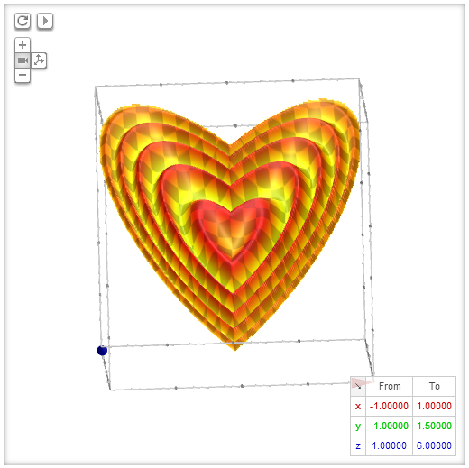 3D Heart Graph for the Mathematically In Love
