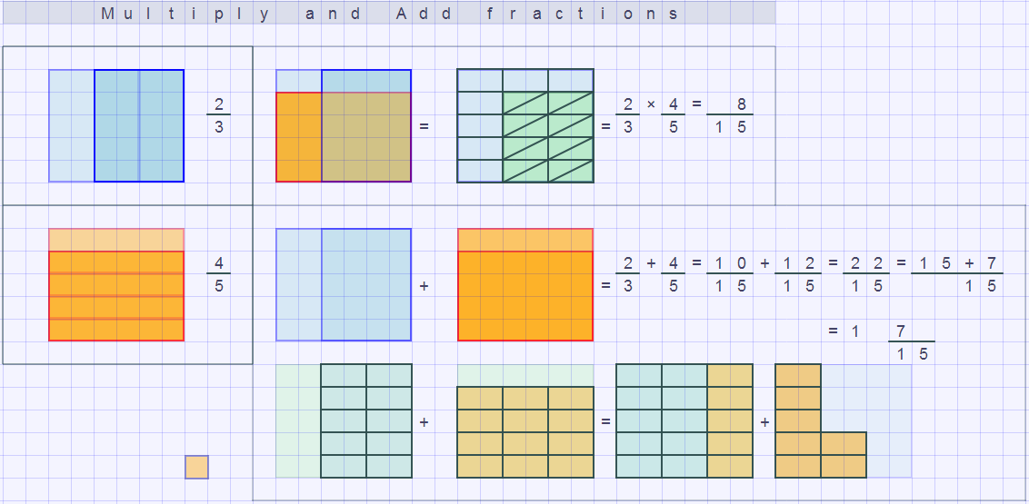 Grid Maths and Fractions