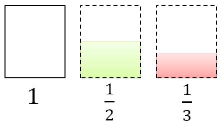 common-denominator-1