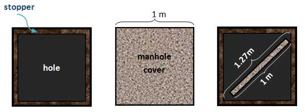 man-hole