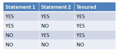 tenure-table