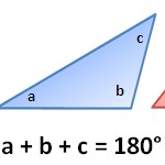 Why is the angle sum of the interior angles of a triangle equal to 180 degrees?