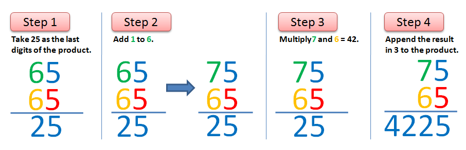 Math Trick Squaring Numbers Ending in 5