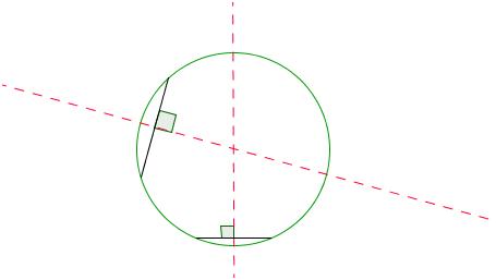 center of a circle 2