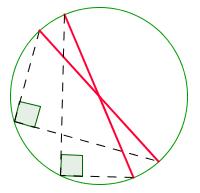 center of a circle 3