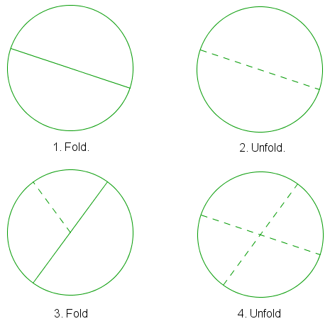 center of circle 1