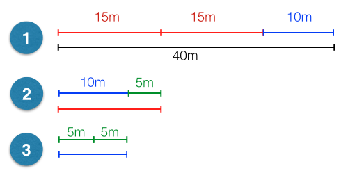 euclidean algorithm geometry