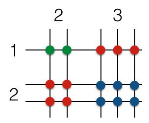 line multiplicaiton trick 4