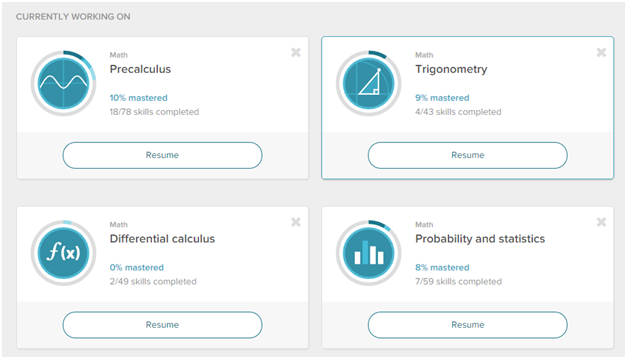 khan academy writing About khan academy: khan academy offers practice exercises, instructional videos, and a personalized learning dashboard that empower learners to study at their own pace in and outside of the classroom.