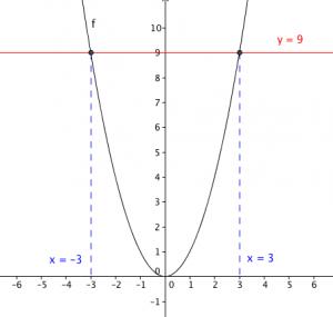 horizontal line test 1