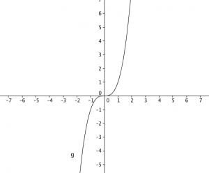 horizontal line test 2