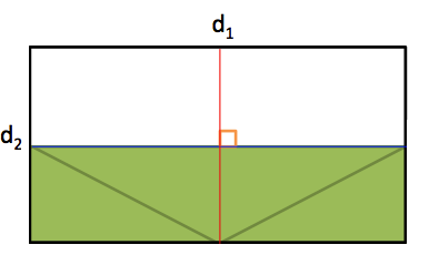 Derivation of the Area of a Rhombus