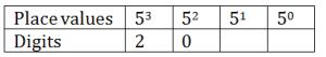 change number bases 2