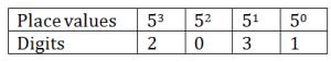 change number bases 4
