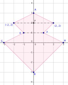 line symmetry 3
