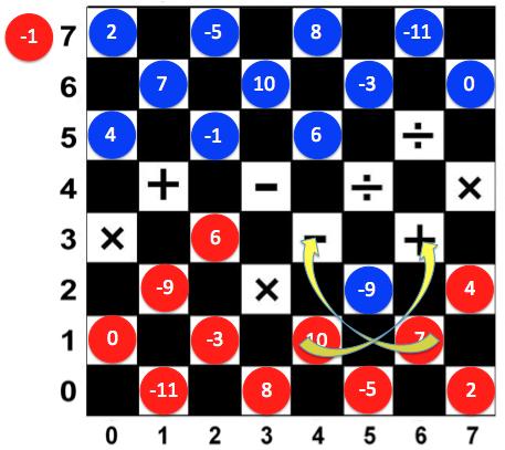 Figure 4 Math And Multimedia